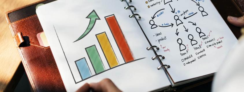 marketingplan opstellen